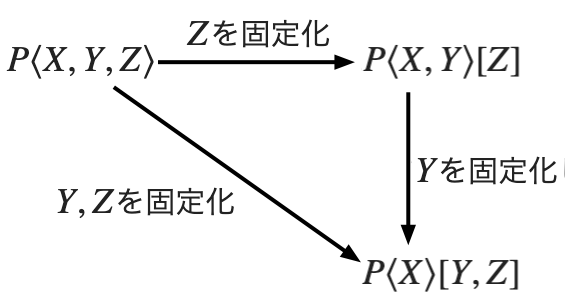 f:id:yamaimo0625:20210430165233p:plain