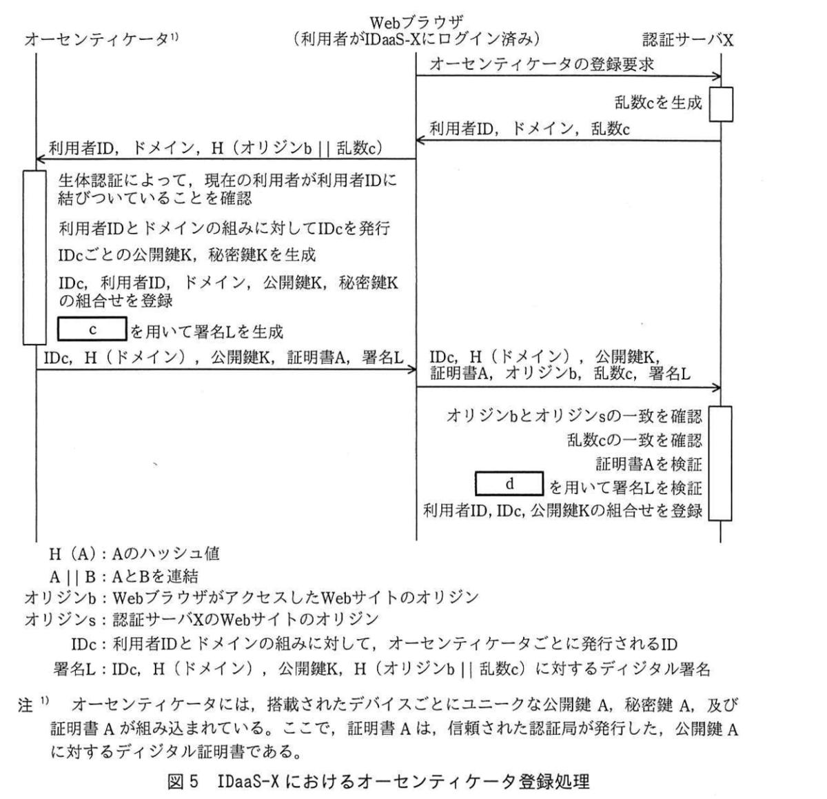 f:id:yamaiririy:20210819101919p:plain