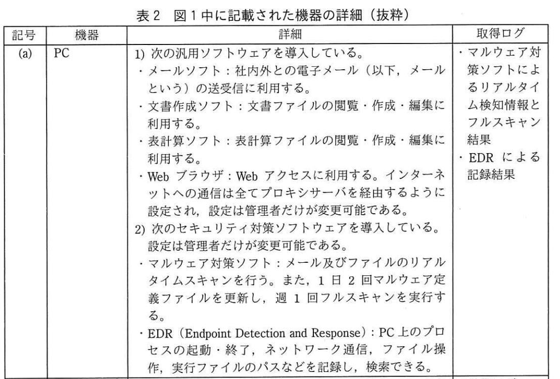 f:id:yamaiririy:20210820000410p:plain