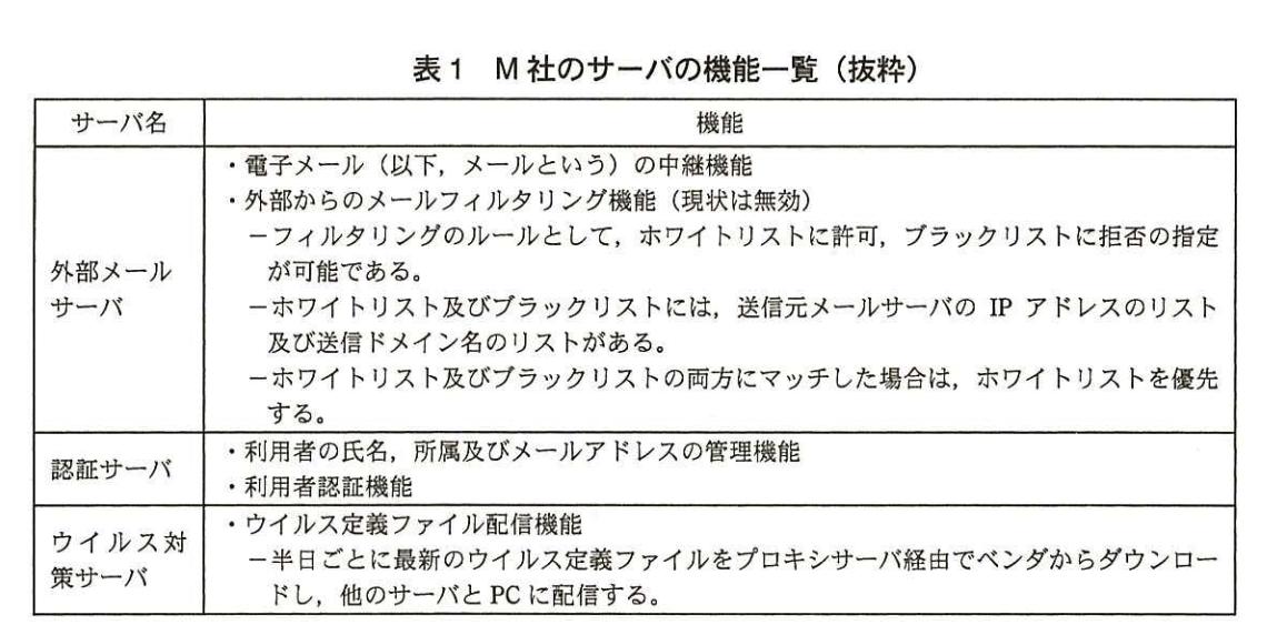 f:id:yamaiririy:20210901133734p:plain