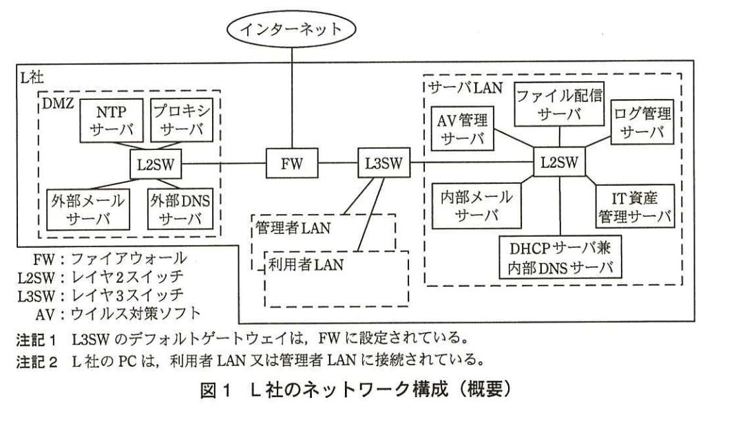 f:id:yamaiririy:20210902002605p:plain