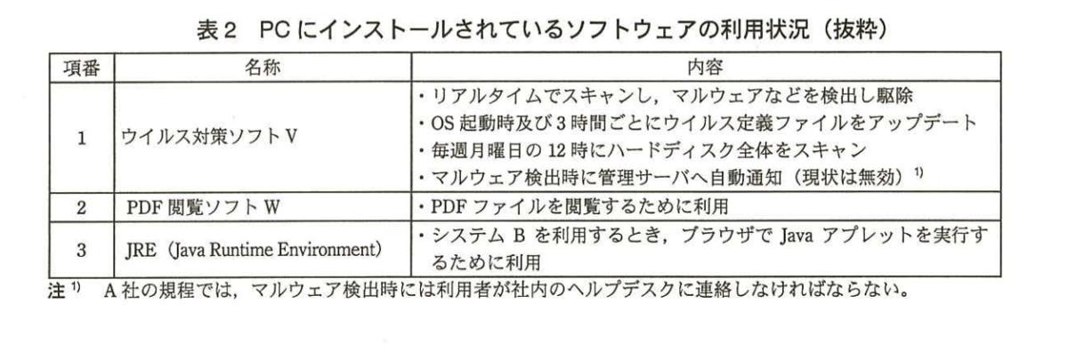 f:id:yamaiririy:20210915200654p:plain