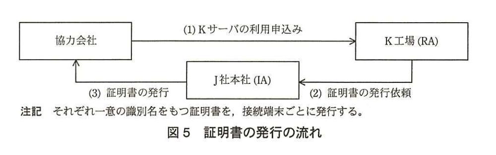 f:id:yamaiririy:20210916002811p:plain