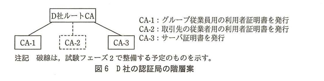 f:id:yamaiririy:20210916215736p:plain