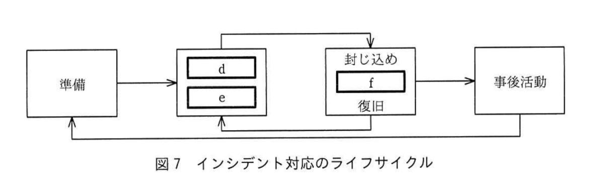 f:id:yamaiririy:20211006220244p:plain