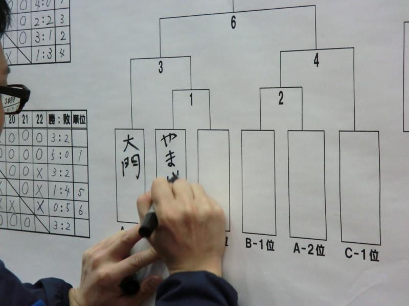 f:id:yamajikai:20141221105247j:image:w360