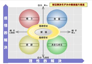 f:id:yamakan-sendai:20180407153903p:plain