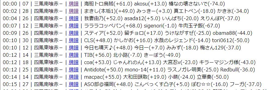 f:id:yamakasa3:20200227231534p:plain