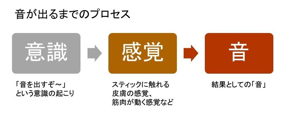 f:id:yamakita-k:20171104202452j:plain