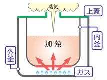 f:id:yamakuchichihiro813:20190210014151j:plain