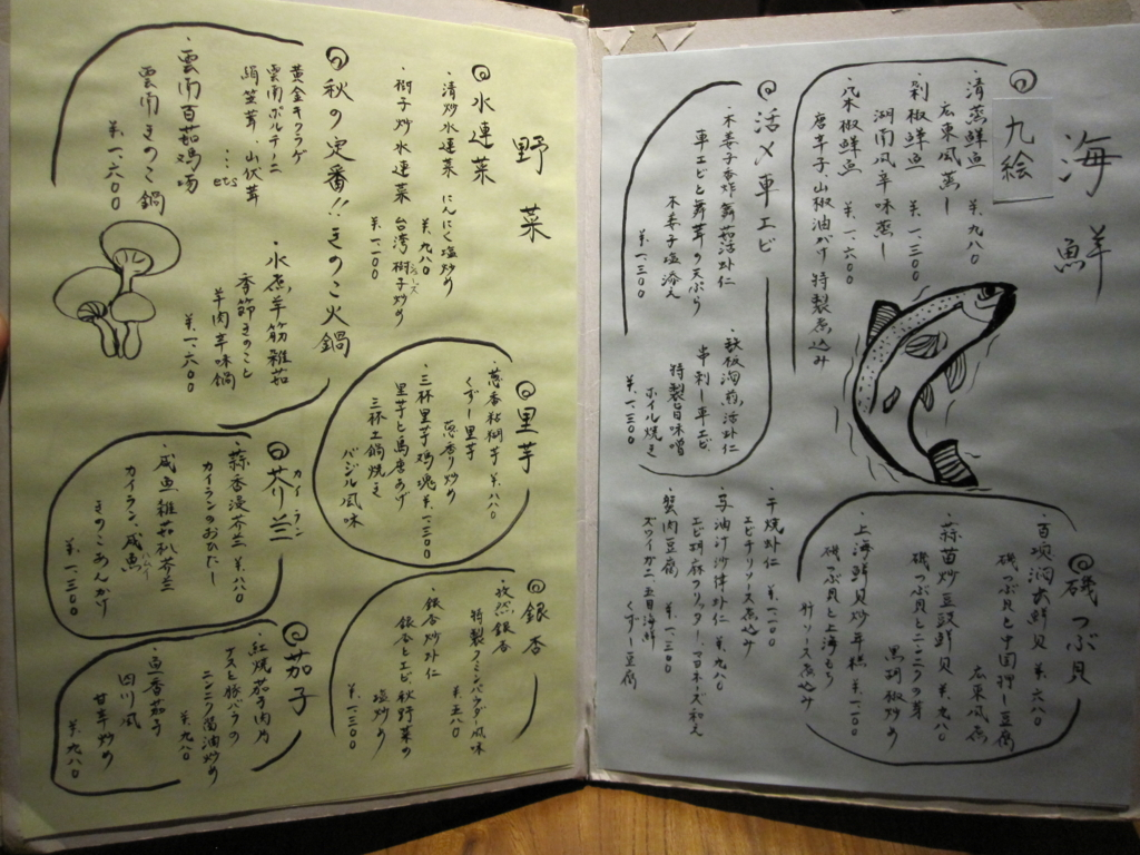 f:id:yamama48:20151029071330j:plain