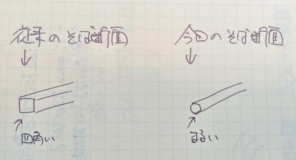 f:id:yamama48:20160721081329j:plain