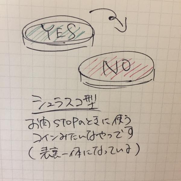 f:id:yamama48:20161203133936j:plain