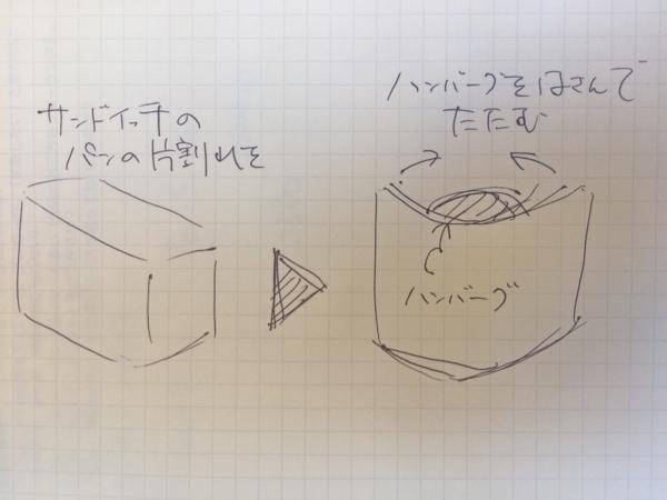 f:id:yamama48:20170702160832j:plain