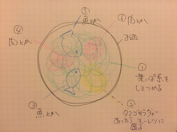 f:id:yamama48:20170829224344j:plain