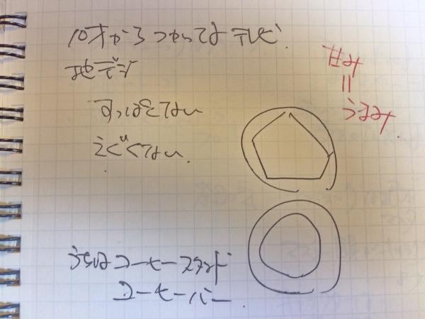 f:id:yamama48:20171225205705j:plain