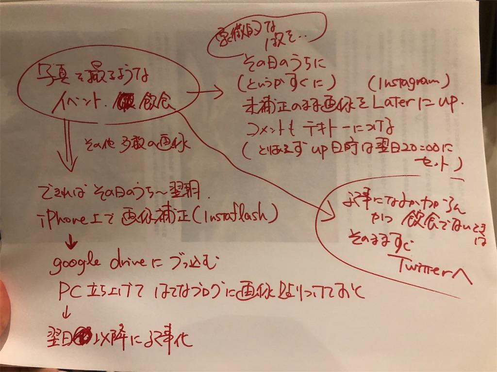 f:id:yamama48:20180430204040j:image
