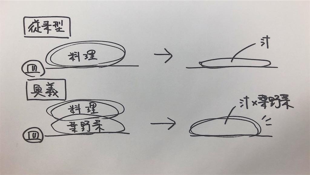 f:id:yamama48:20190201153532j:plain