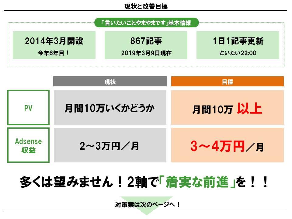 f:id:yamama48:20190309210306j:plain