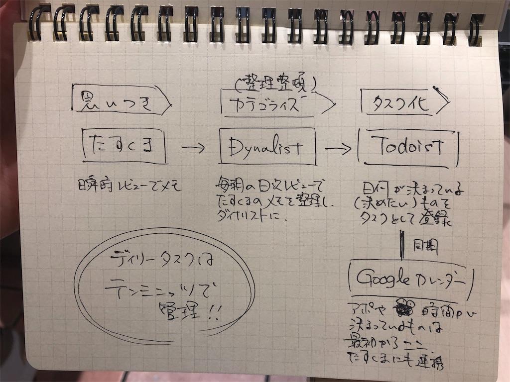 f:id:yamama48:20190321175229j:image