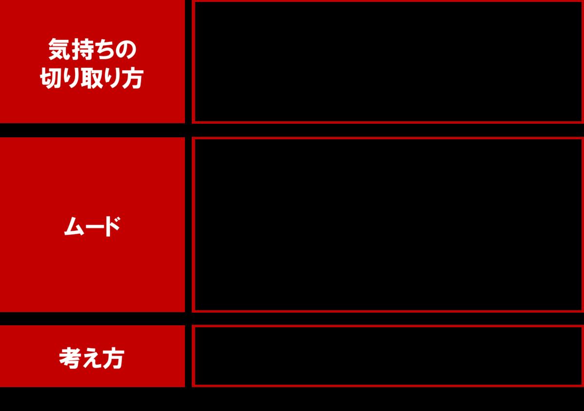 f:id:yamama48:20190407235744p:plain