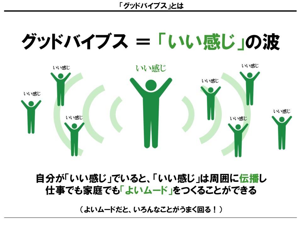 f:id:yamama48:20190510164932j:plain