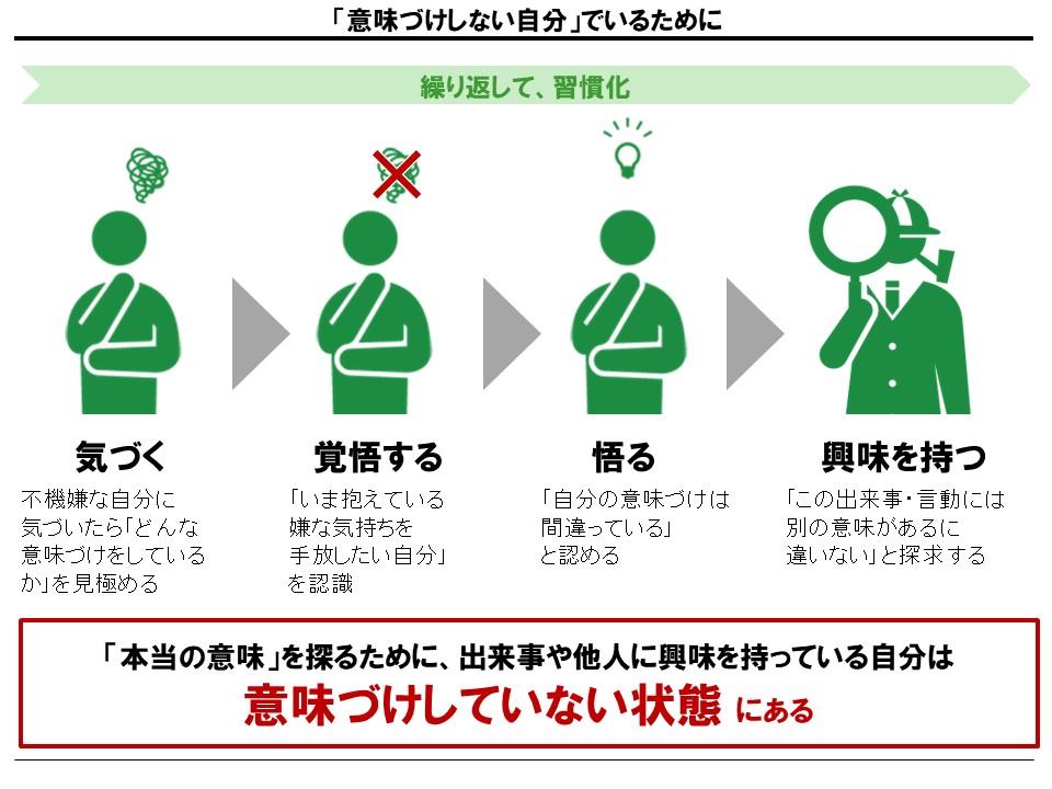 f:id:yamama48:20190510164941j:plain