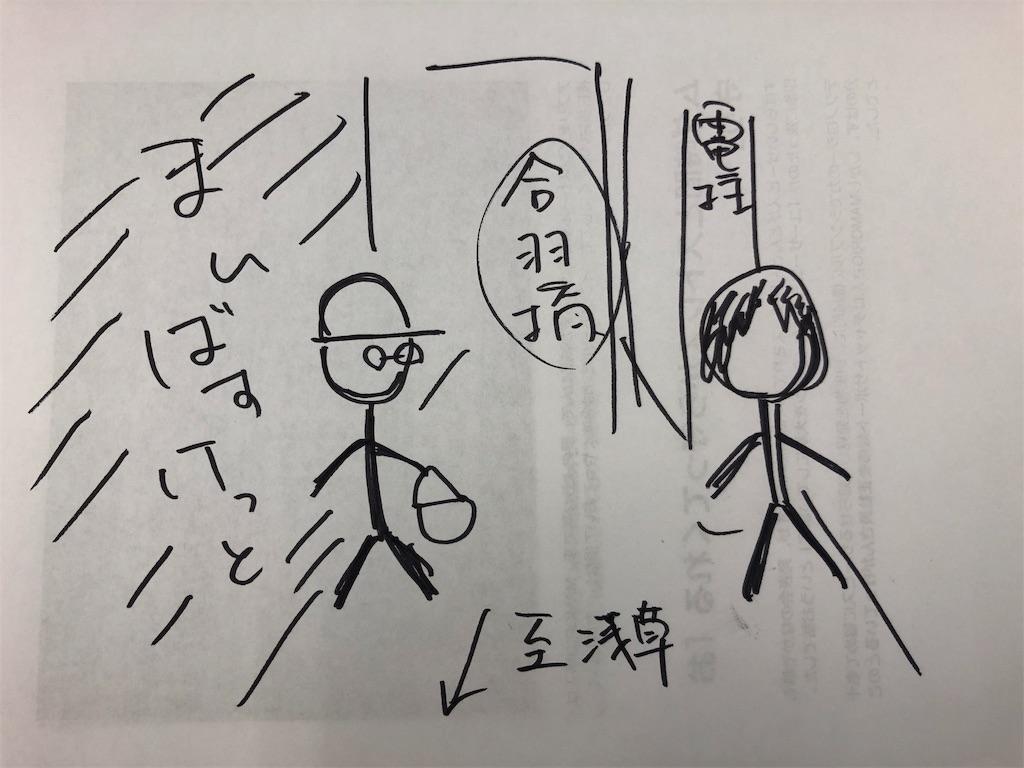 f:id:yamama48:20190611184319j:image