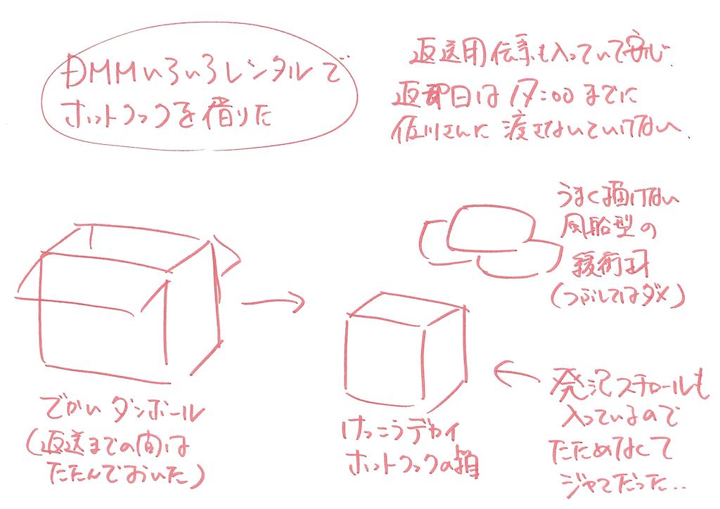 f:id:yamama48:20200428201241p:image