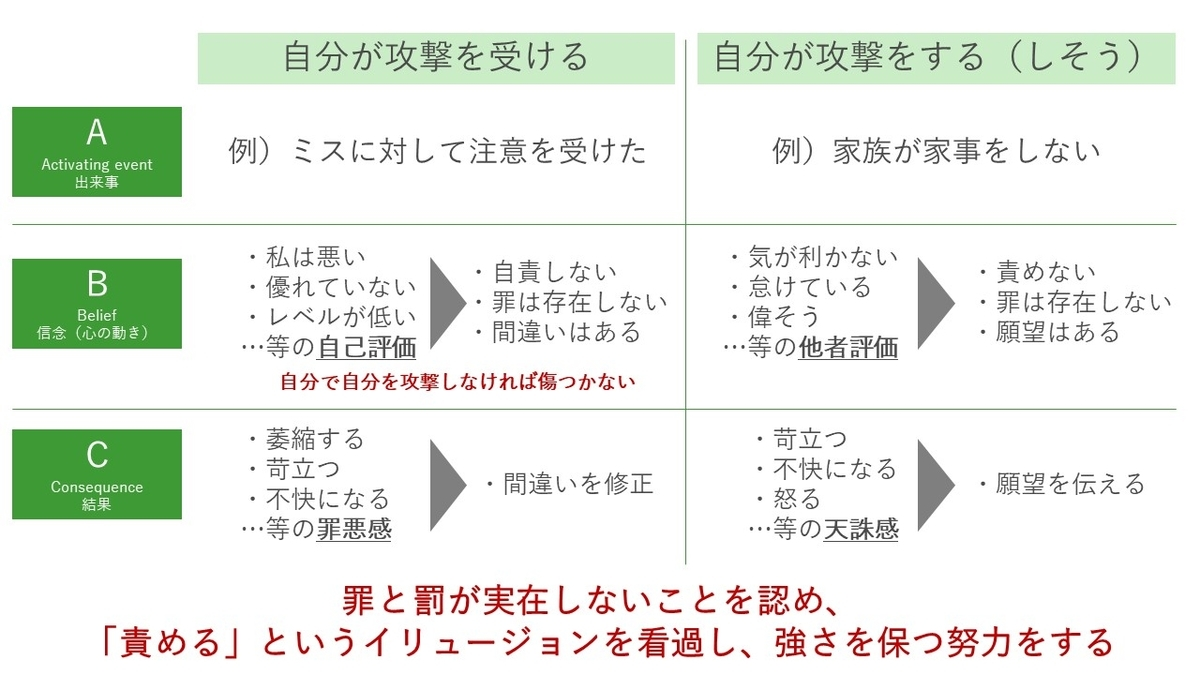 f:id:yamama48:20200507115322j:plain