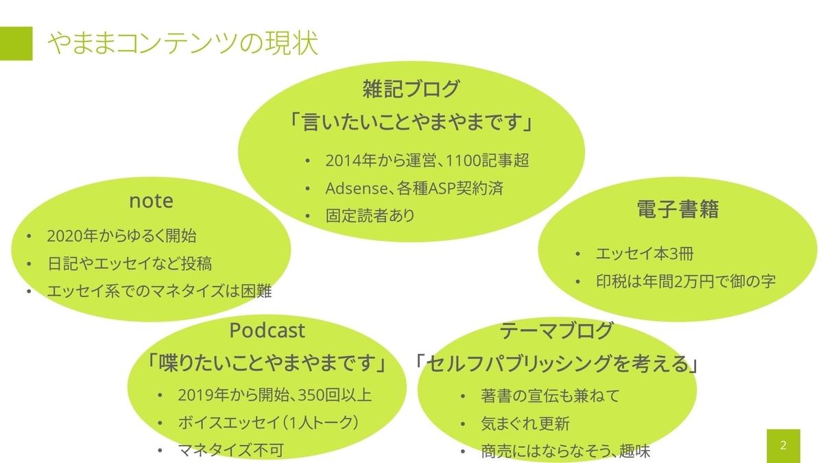 f:id:yamama48:20201022095927j:plain