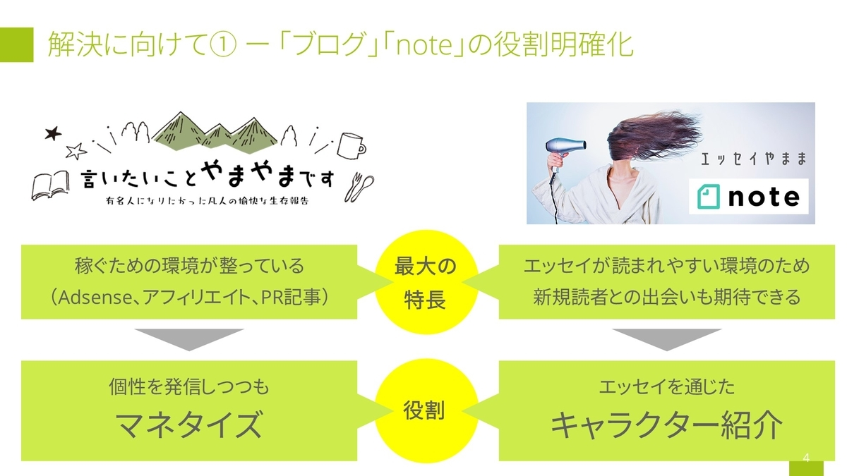 f:id:yamama48:20201022095935j:plain
