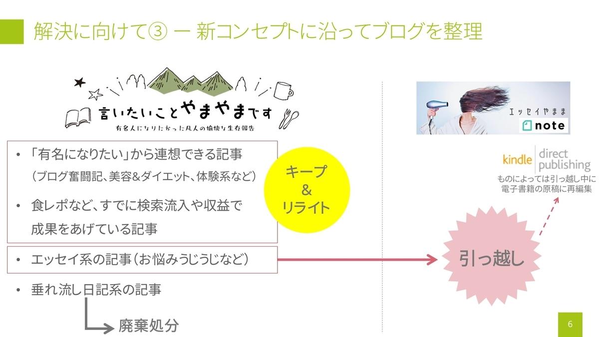f:id:yamama48:20201022095944j:plain
