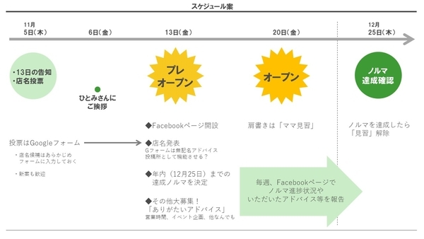 f:id:yamama48:20201104135731j:plain