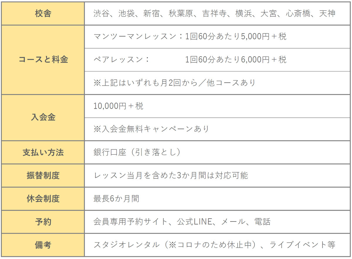 f:id:yamama48:20201111213825p:plain