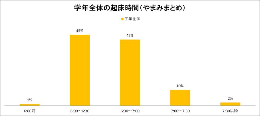 f:id:yamami654:20181127165725p:plain