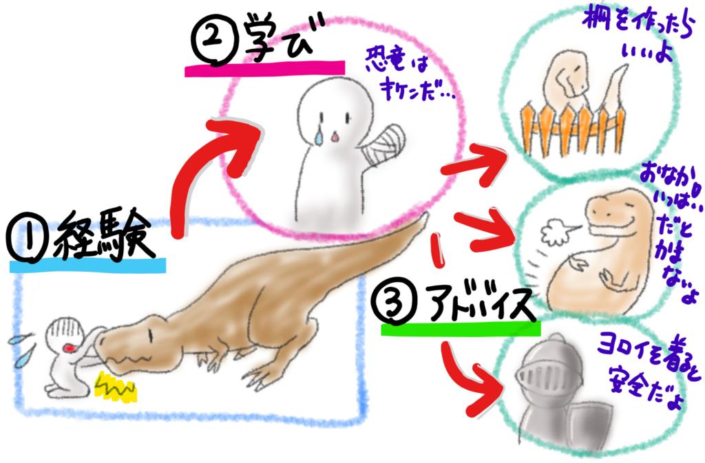 f:id:yamami654:20190114194219p:plain