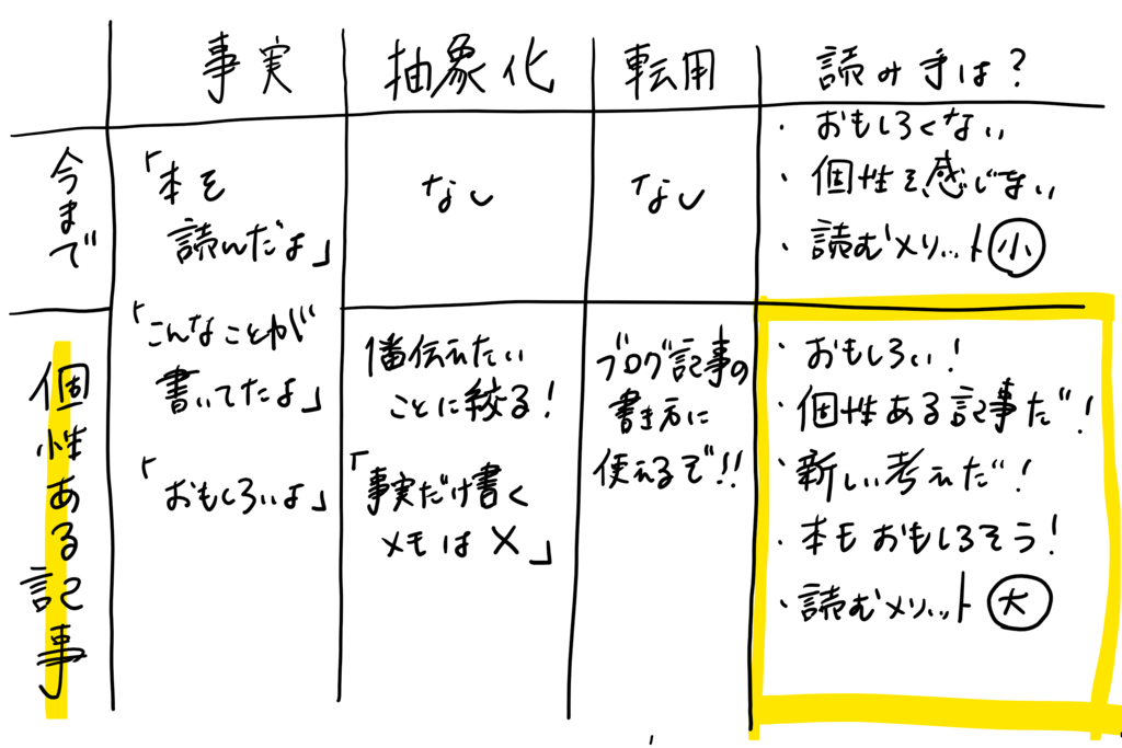 f:id:yamami654:20190114195019p:plain