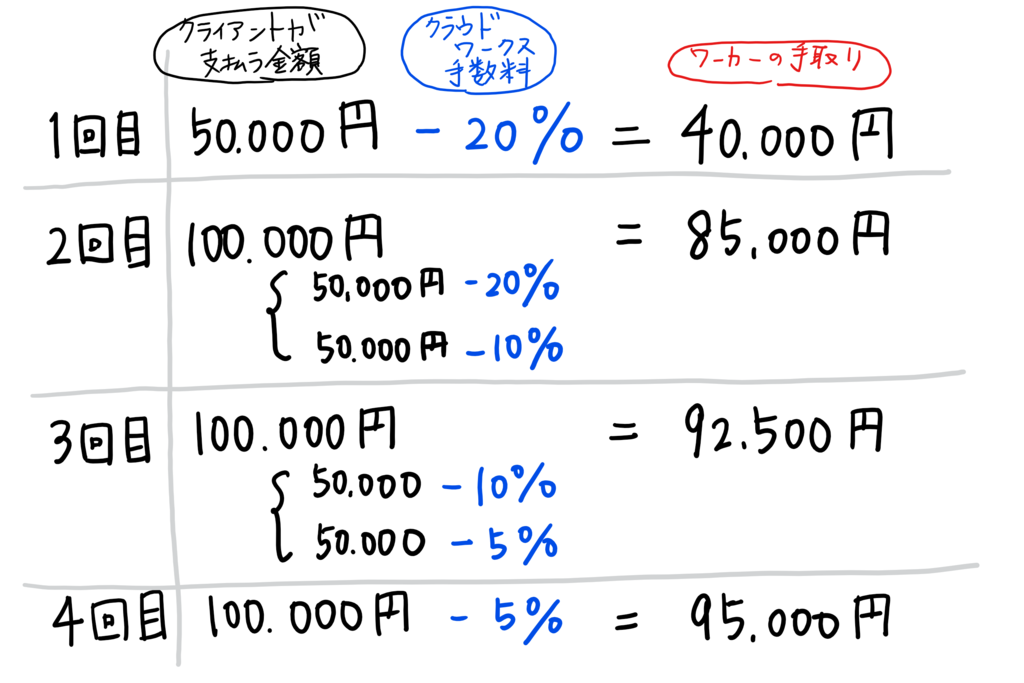f:id:yamami654:20190119134607p:plain