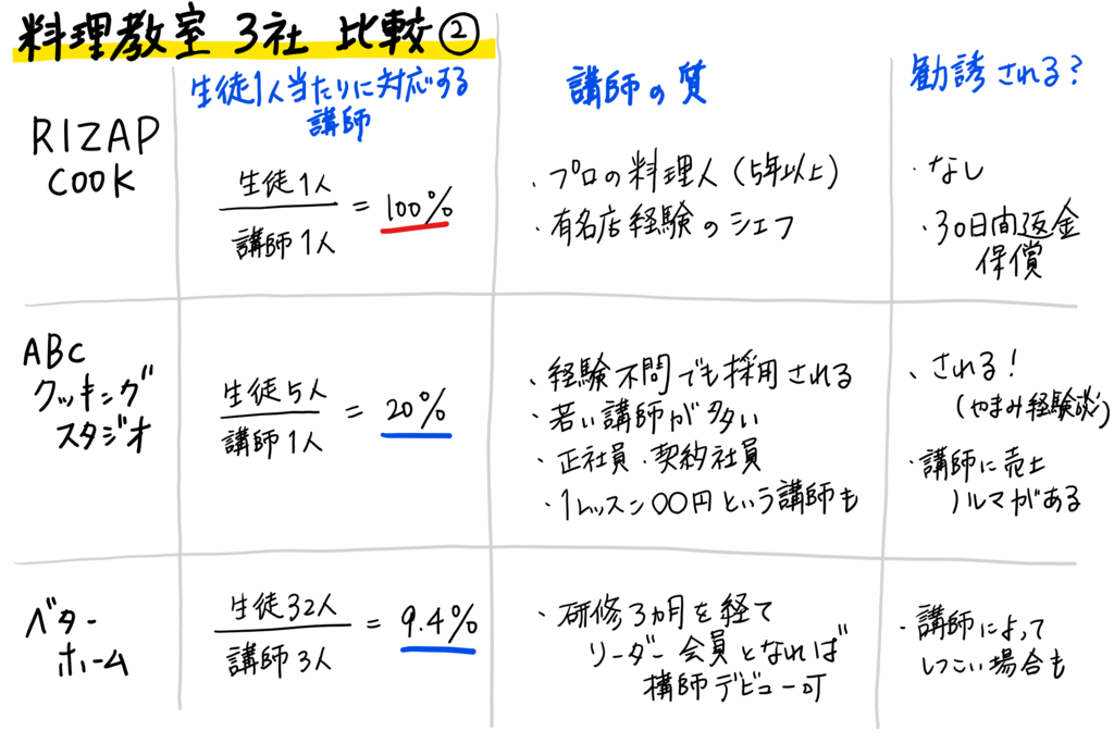 f:id:yamami654:20190120185122p:plain