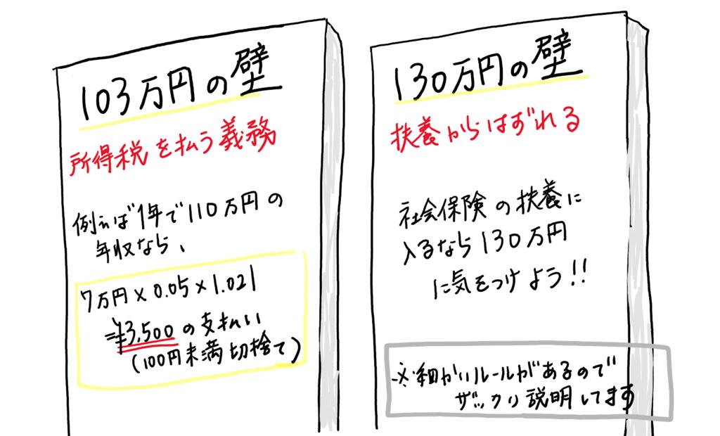 f:id:yamami654:20190127162038p:plain