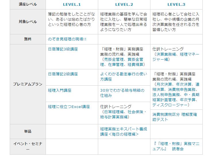 f:id:yamami654:20190127183711p:plain