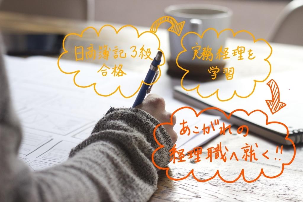 f:id:yamami654:20190129084035j:plain