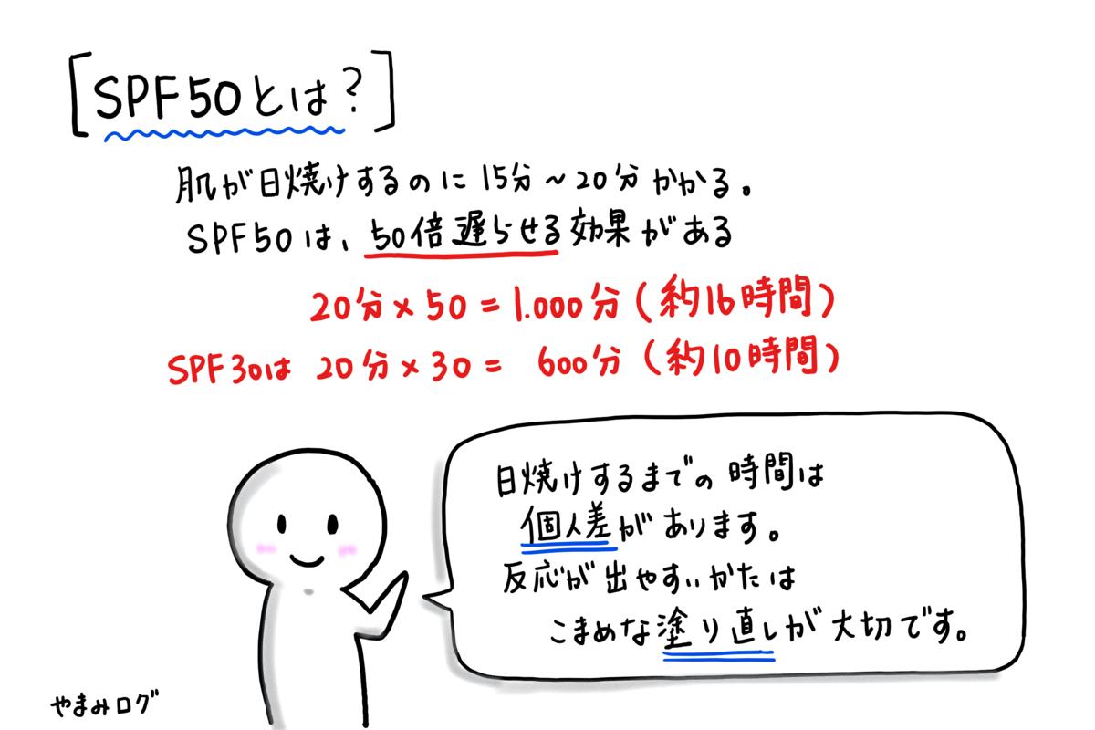 f:id:yamami654:20190404215158p:plain