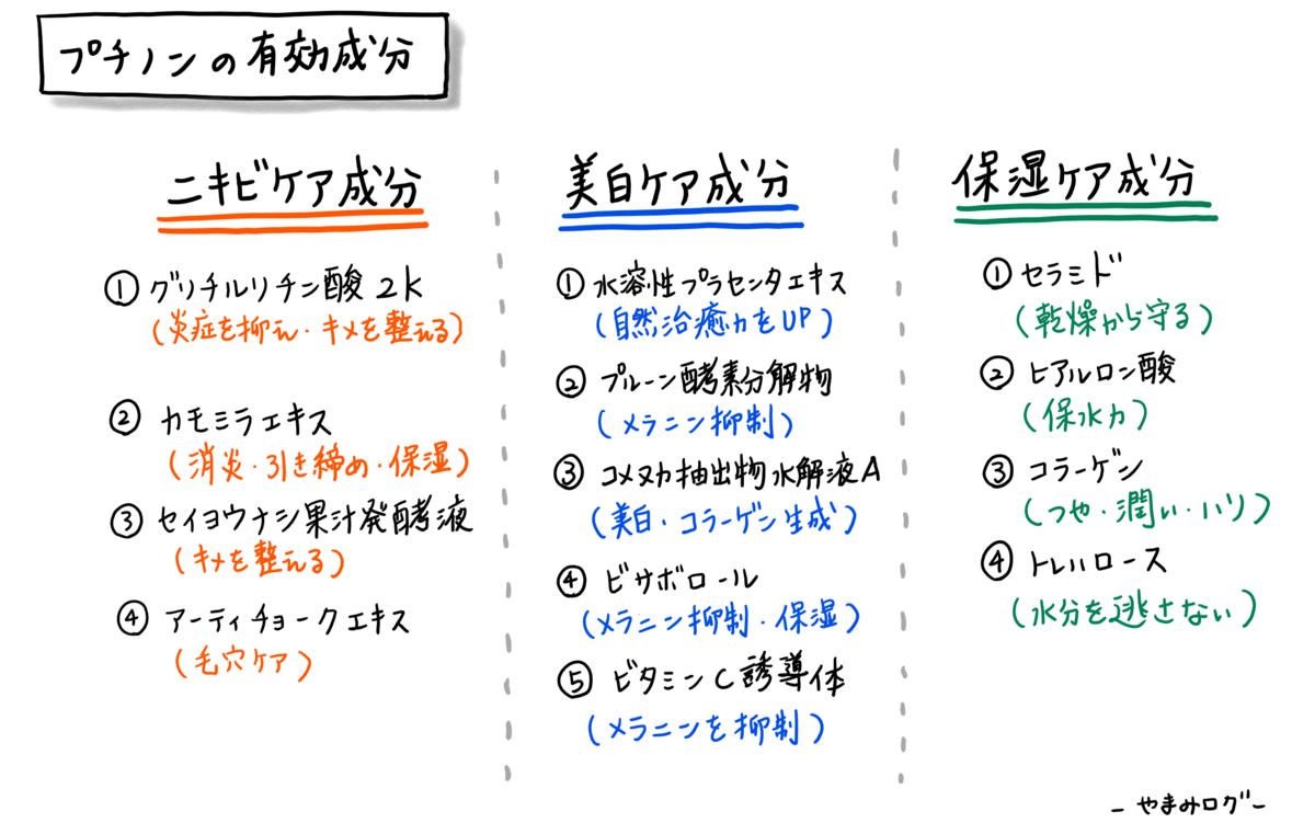 f:id:yamami654:20190413233309p:plain