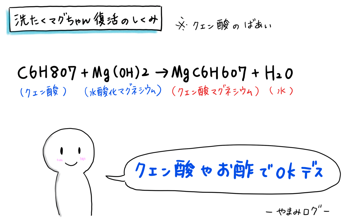 洗たくマグちゃん クエン酸による還元反応 化学反応式
