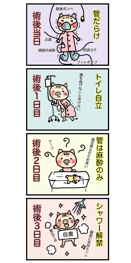 帝王切開術後4コマ漫画