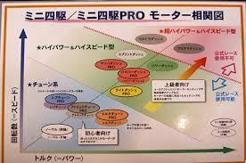 f:id:yamamoto-nice:20170206193510j:plain