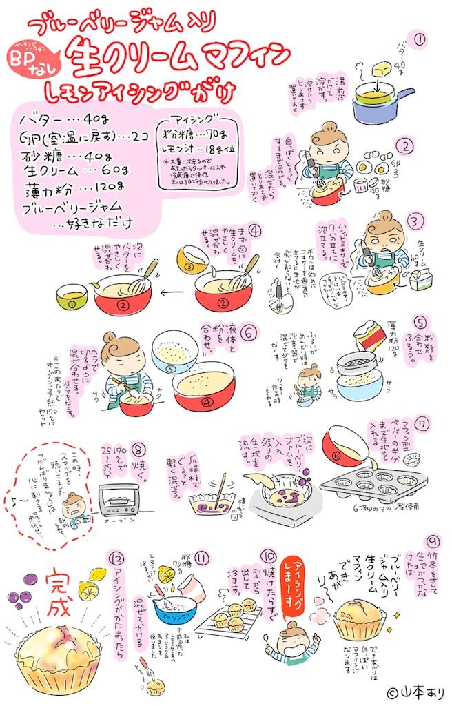 f:id:yamamotoari:20170715051704j:image