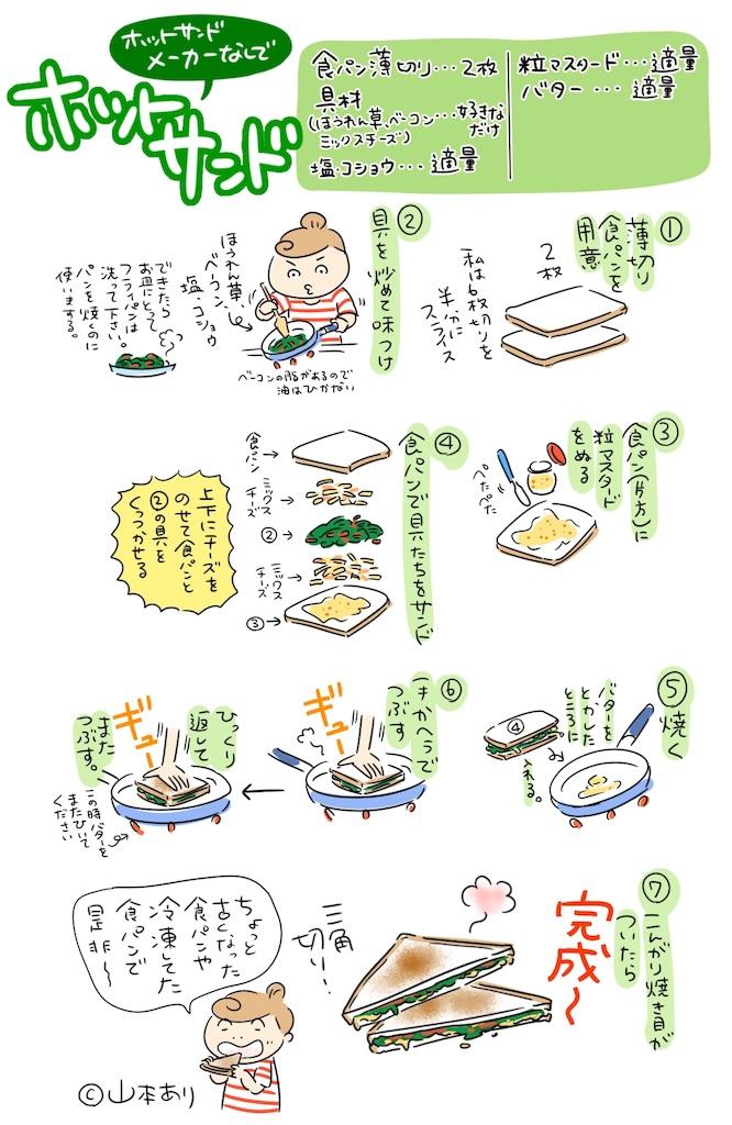 f:id:yamamotoari:20170715094739j:image